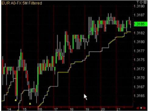 Leverage FX