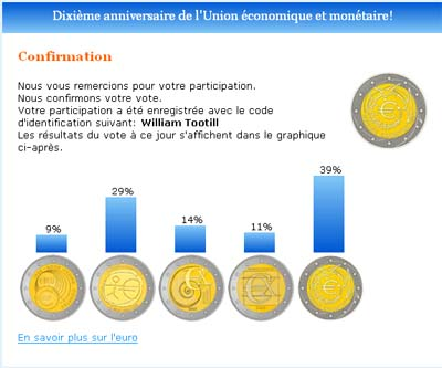Vote euros résultats